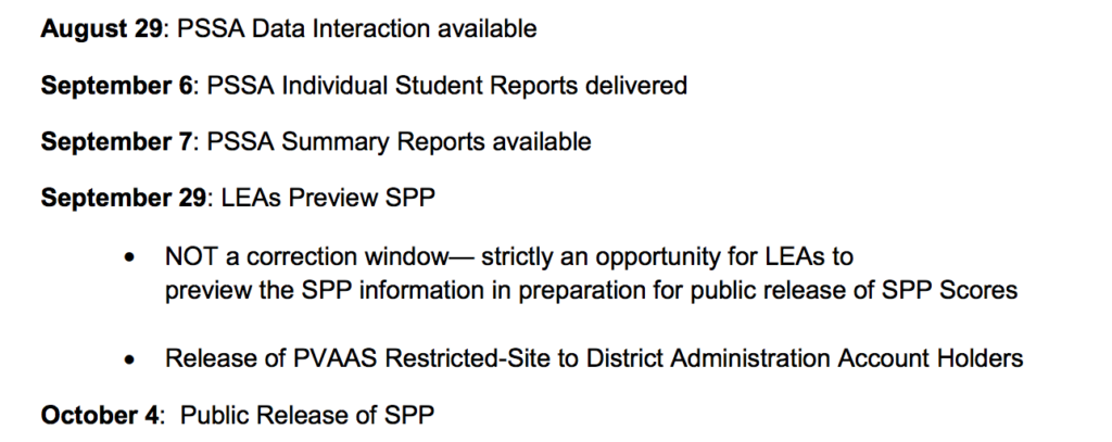 sample pssa data release dates